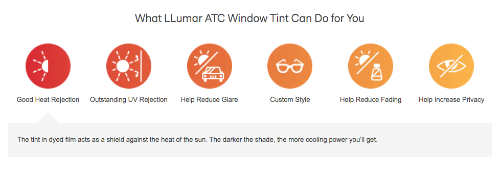 llumar atc window tint - showroom auto salon